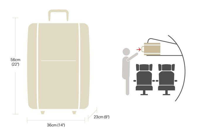 Kích thước hành lý China Airlines khi đi máy bay
